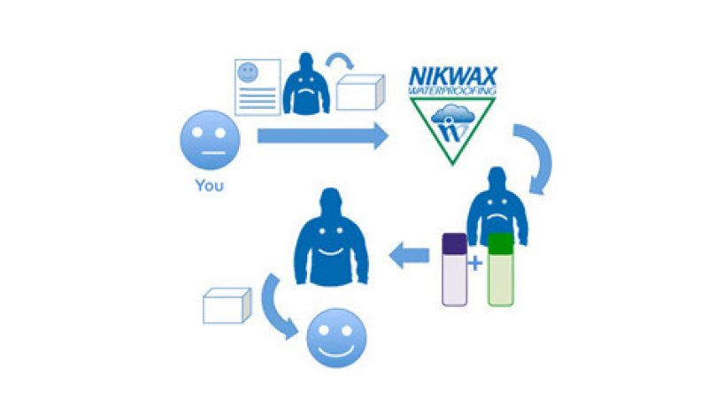 OR Show News: Nikwax Wants to Get Your Gear into Rehab